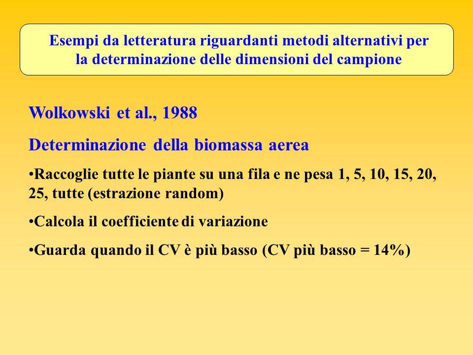 Wolkowski et al., 1988 Determinazione della biomassa aerea Raccoglie tutte le piante su una fila e ne pesa 1, 5, 10, 15, 20, 25, tutte (estrazione ran