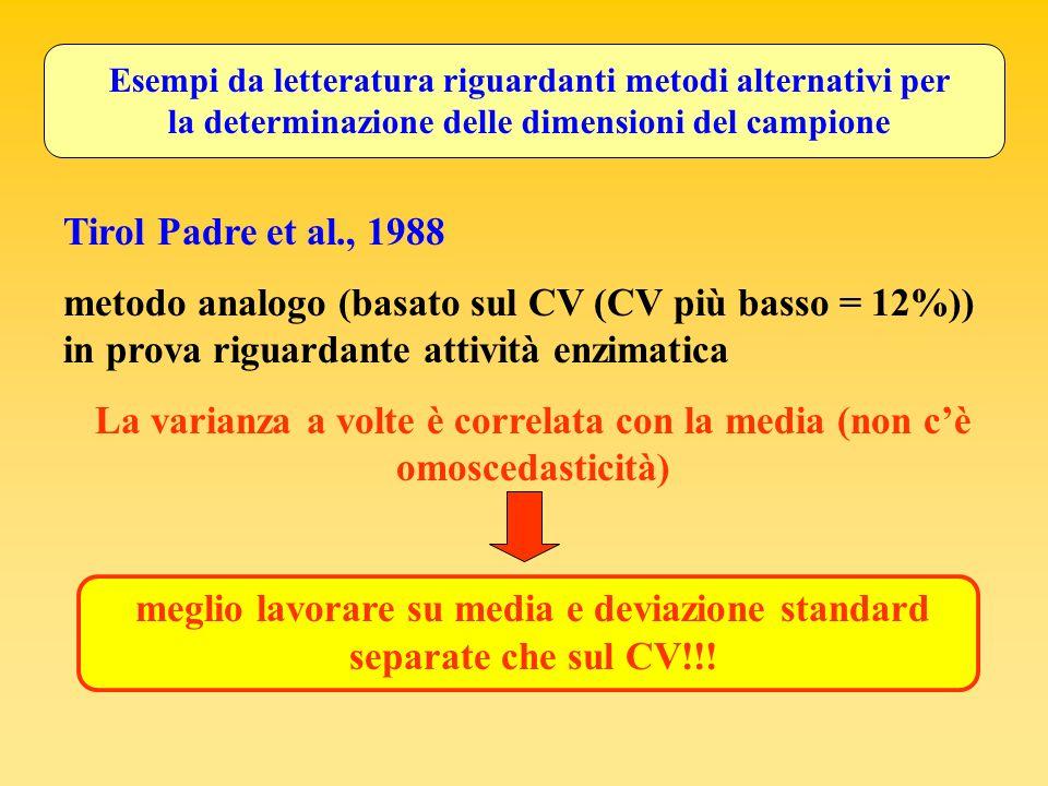 Tirol Padre et al., 1988 metodo analogo (basato sul CV (CV più basso = 12%)) in prova riguardante attività enzimatica La varianza a volte è correlata