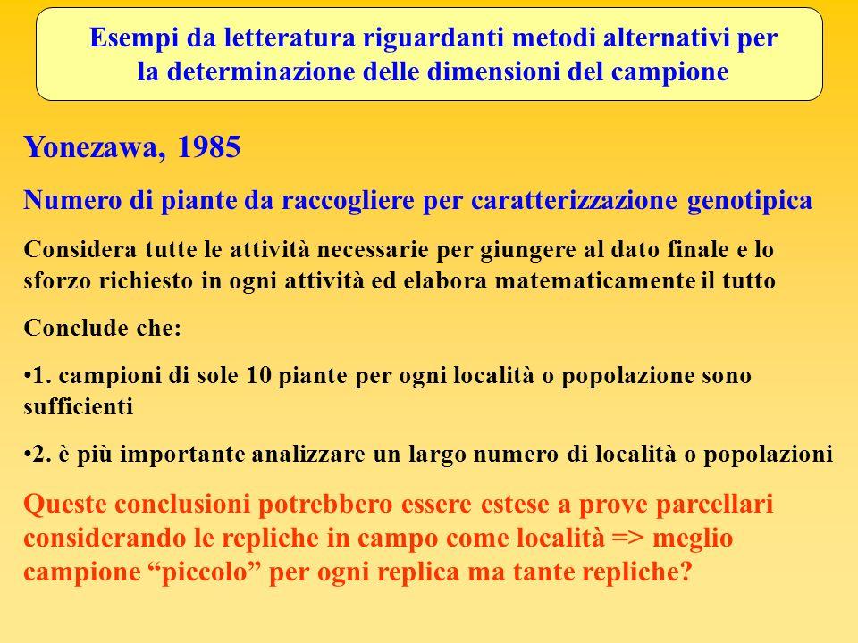 Yonezawa, 1985 Numero di piante da raccogliere per caratterizzazione genotipica Considera tutte le attività necessarie per giungere al dato finale e l