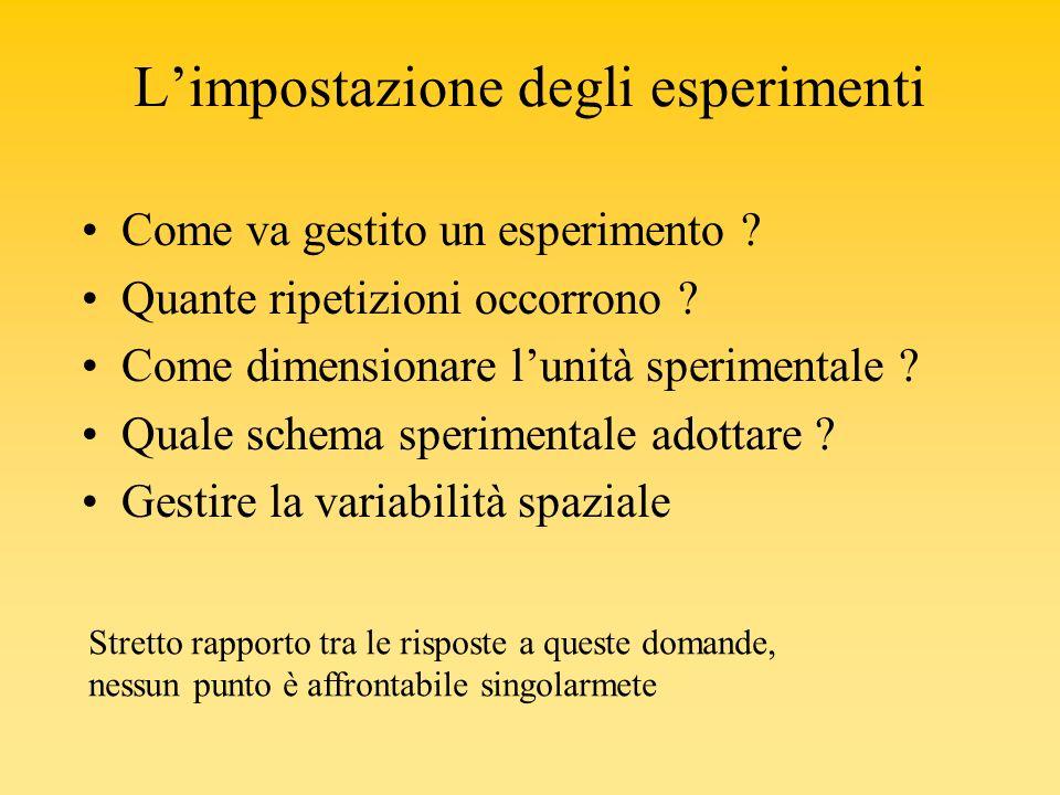 Limpostazione degli esperimenti Come va gestito un esperimento ? Quante ripetizioni occorrono ? Come dimensionare lunità sperimentale ? Quale schema s