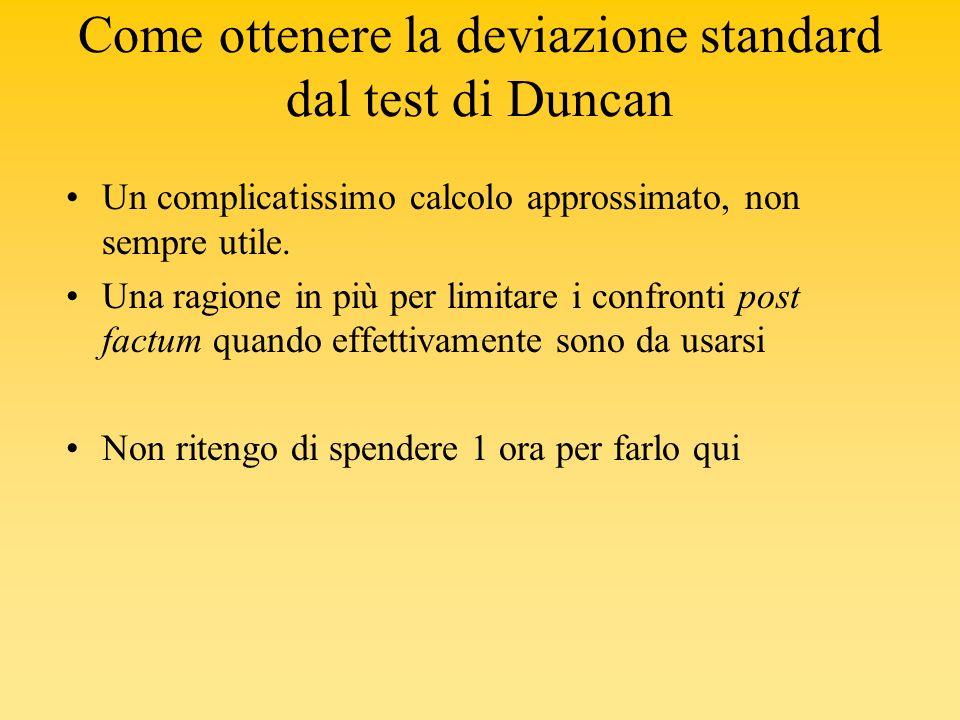 Come ottenere la deviazione standard dal test di Duncan Un complicatissimo calcolo approssimato, non sempre utile. Una ragione in più per limitare i c