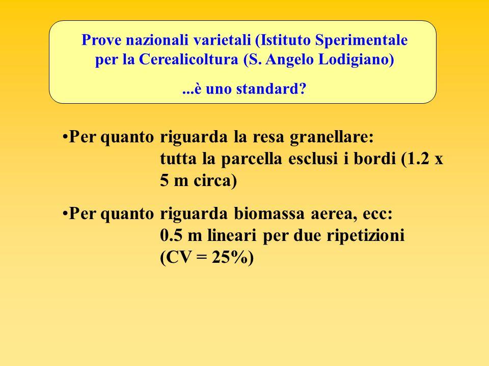 Prove nazionali varietali (Istituto Sperimentale per la Cerealicoltura (S. Angelo Lodigiano)...è uno standard? Per quanto riguarda la resa granellare: