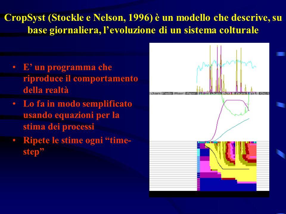 CropSyst (Stockle e Nelson, 1996) è un modello che descrive, su base giornaliera, levoluzione di un sistema colturale E un programma che riproduce il