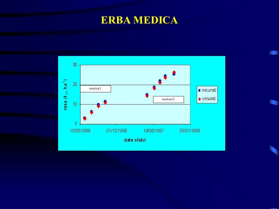 medica I medica II ERBA MEDICA