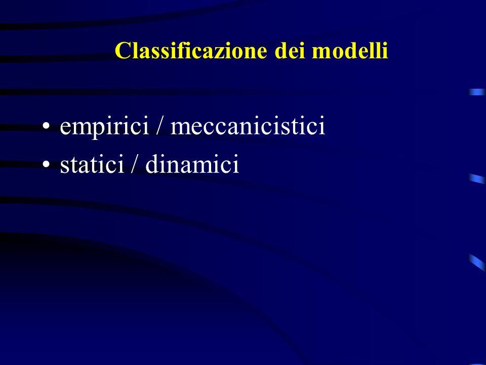 Classificazione dei modelli empirici / meccanicistici statici / dinamici
