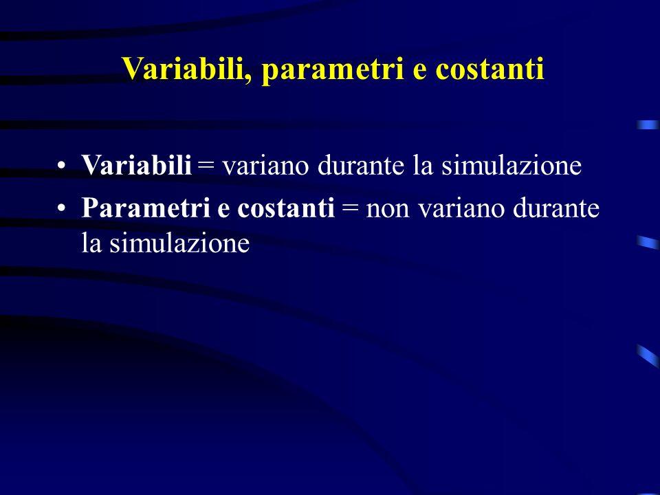 Variabili, parametri e costanti Variabili = variano durante la simulazione Parametri e costanti = non variano durante la simulazione