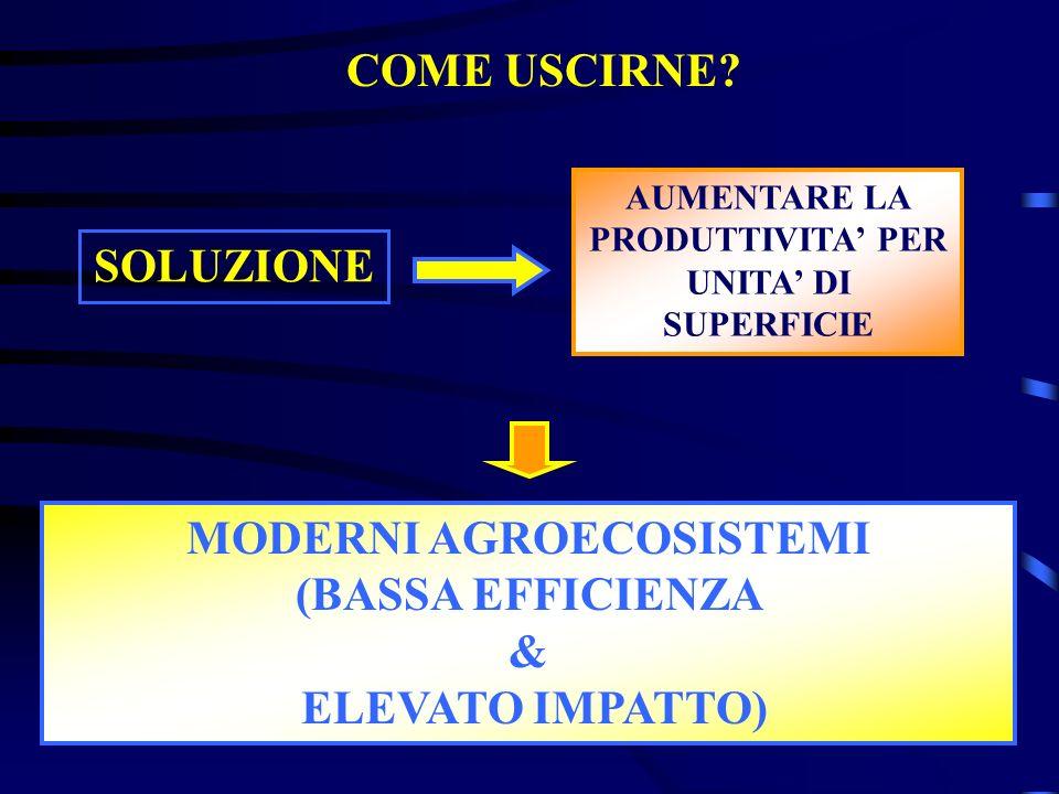 Crescita e disponibilità idrica G TR = k BT (T / VPD) –G TR = crescita limitata da disponibilità idrica (kg m -2 d -1 ) –k BT = biomass-transpiration coefficient (kg m -2 ) kPa m -1 = tasso di fotosintesi netta –T = traspirazione (m -3 m -2 d -1 ) ovvero (m d -1 ) –VPD = vapor pressure deficit (kPa)