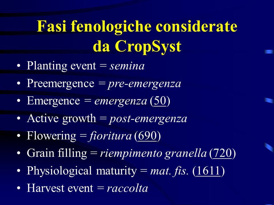 Fasi fenologiche considerate da CropSyst Planting event = semina Preemergence = pre-emergenza Emergence = emergenza (50) Active growth = post-emergenz