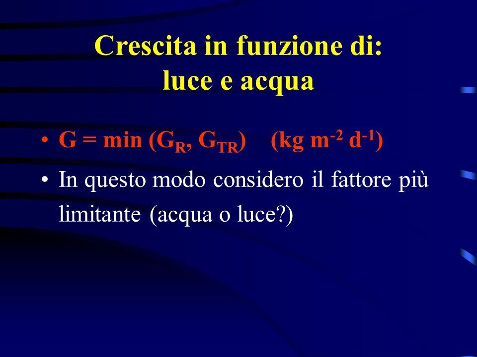 Crescita in funzione di: luce e acqua G = min (G R, G TR ) (kg m -2 d -1 ) In questo modo considero il fattore più limitante (acqua o luce?)