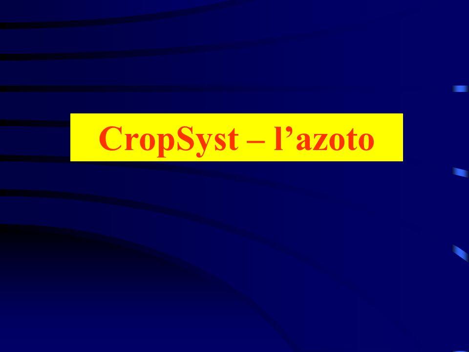 CropSyst – lazoto