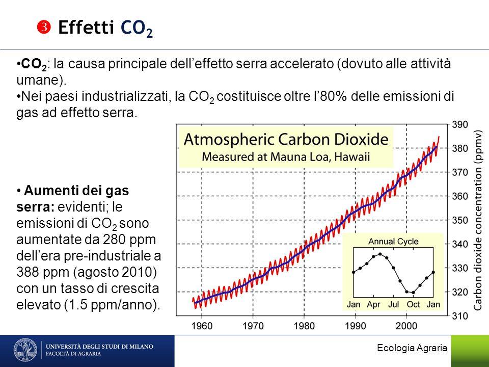 Ecologia Agraria Effetti CO 2 CO 2 : la causa principale delleffetto serra accelerato (dovuto alle attività umane). Nei paesi industrializzati, la CO