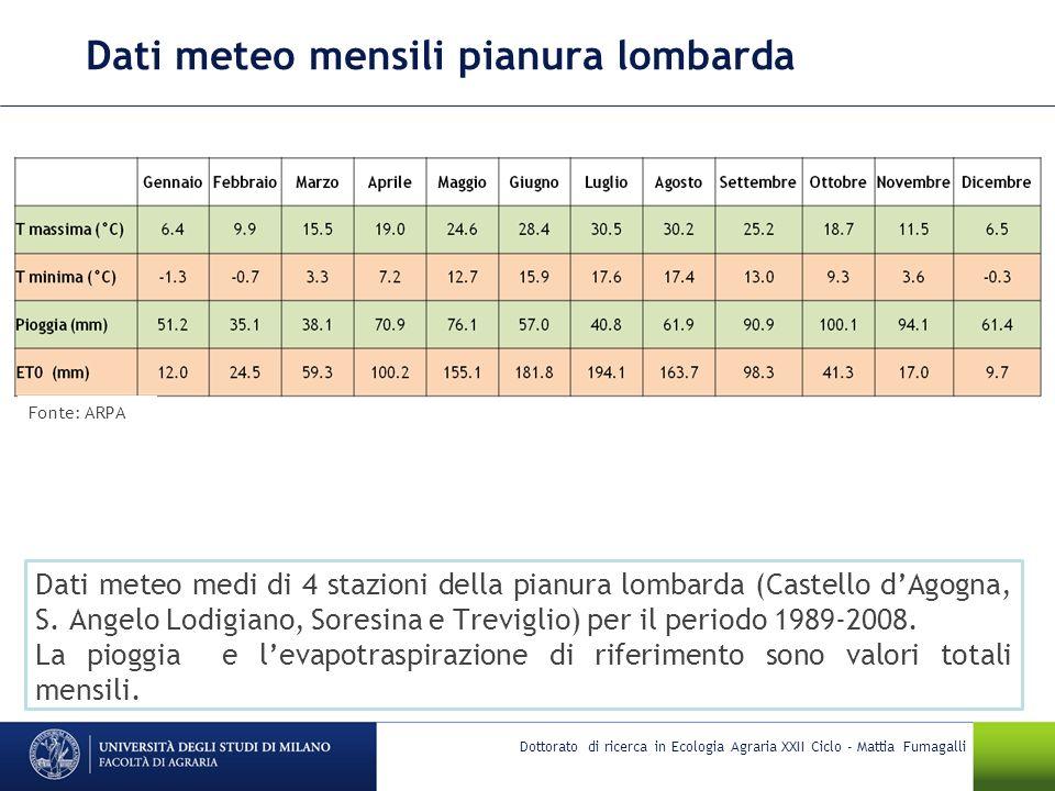 Dati meteo mensili pianura lombarda Dottorato di ricerca in Ecologia Agraria XXII Ciclo - Mattia Fumagalli Dati meteo medi di 4 stazioni della pianura
