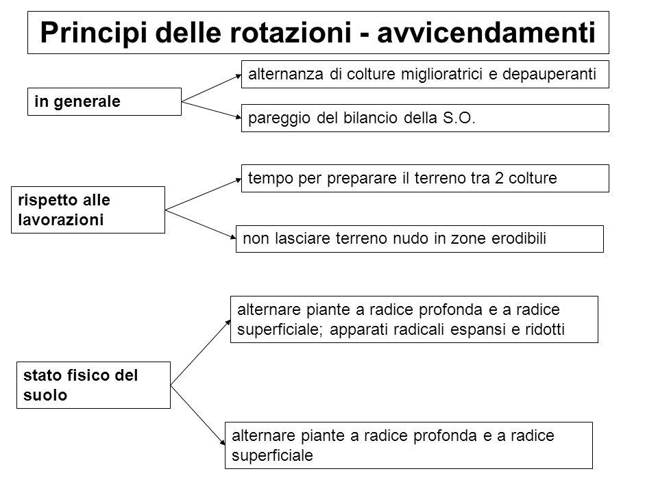 Principi delle rotazioni - avvicendamenti in generale alternanza di colture miglioratrici e depauperanti pareggio del bilancio della S.O. rispetto all