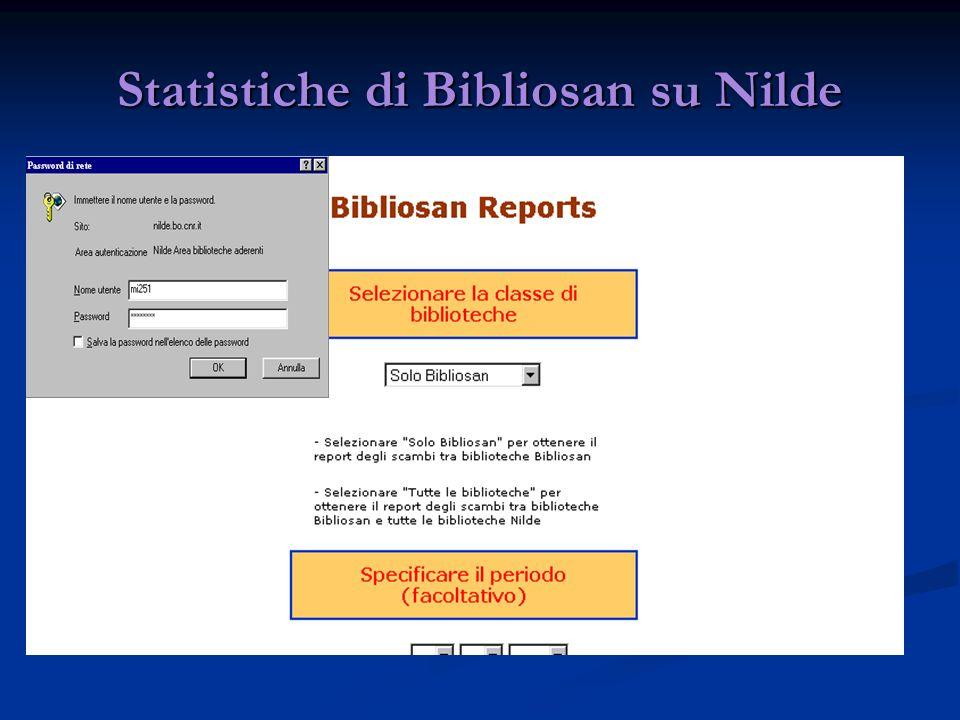 Statistiche di Bibliosan su Nilde