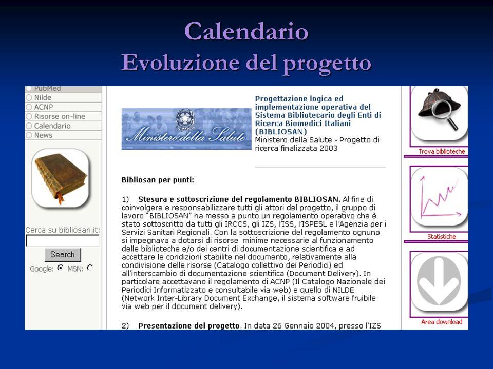 Calendario Evoluzione del progetto