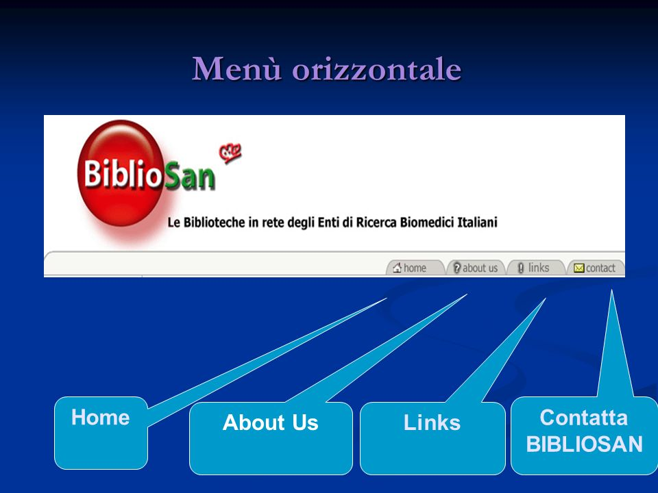 Contatta BIBLIOSAN Links Home About Us Menù orizzontale