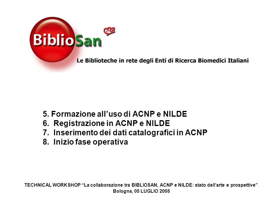 TECHNICAL WORKSHOP La collaborazione tra BIBLIOSAN, ACNP e NILDE: stato dellarte e prospettive.
