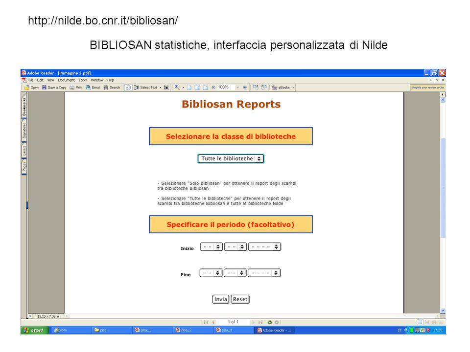 BIBLIOSAN statistiche, interfaccia personalizzata di Nilde http://nilde.bo.cnr.it/bibliosan/