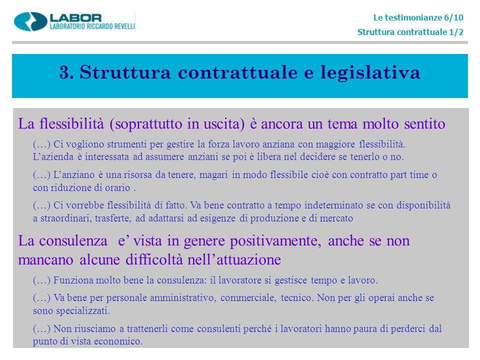 3. Struttura contrattuale e legislativa Le testimonianze 6/10 Struttura contrattuale 1/2 La consulenza e vista in genere positivamente, anche se non m