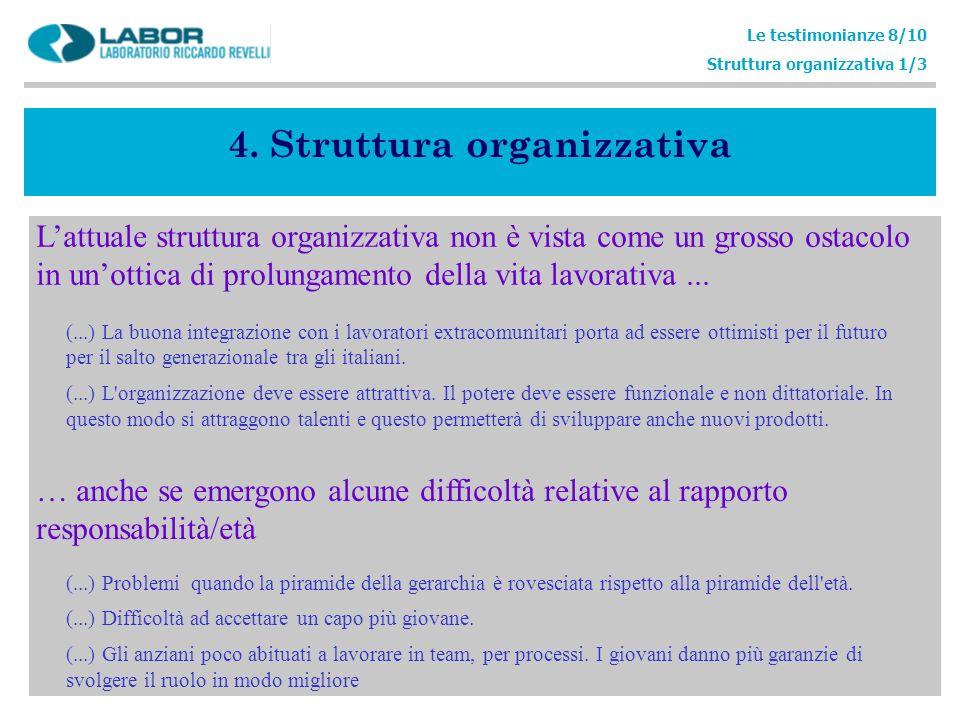 4. Struttura organizzativa Le testimonianze 8/10 Struttura organizzativa 1/3 Lattuale struttura organizzativa non è vista come un grosso ostacolo in u
