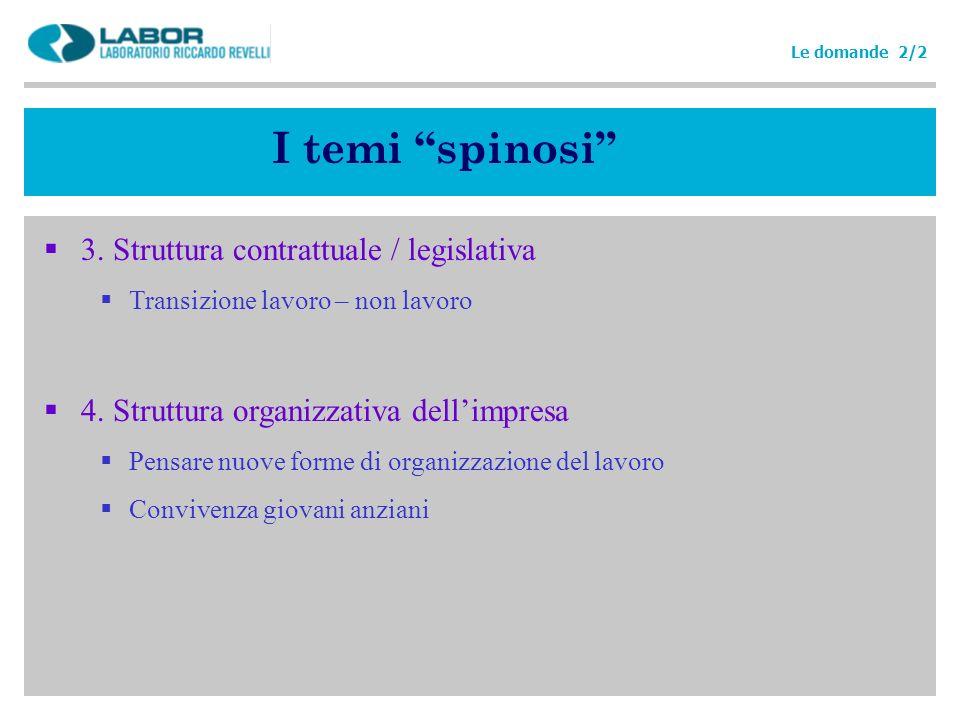 I temi spinosi 3. Struttura contrattuale / legislativa Transizione lavoro – non lavoro 4. Struttura organizzativa dellimpresa Pensare nuove forme di o