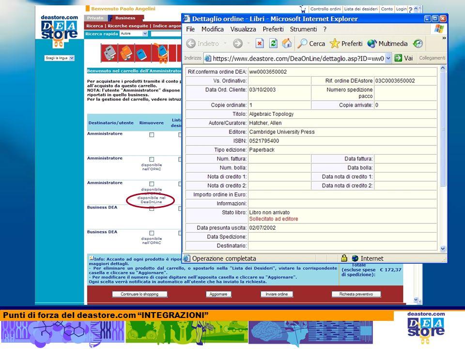 Controllo presenza titoli da ordinare sullOPAC + Segnalazione titoli già ordinati Punti di forza del deastore.com INTEGRAZIONI