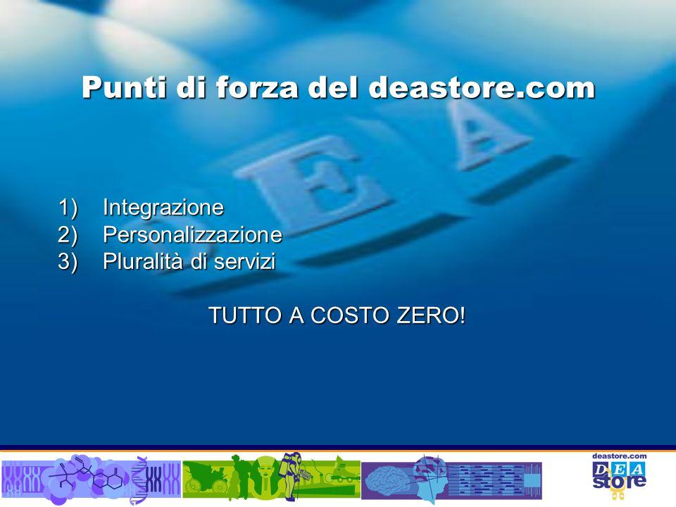 Punti di forza del deastore.com 1)Integrazione 2)Personalizzazione 3)Pluralità di servizi TUTTO A COSTO ZERO!