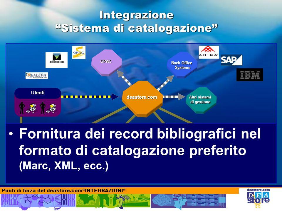 Portali KnowledgeManagementSystems Gestori di risorse Informative(Link) Aggregatori di Riviste Soluzioni B2B deastore.com Fornitura dei record bibliografici nel formato di catalogazione preferito (Marc, XML, ecc.) Integrazione Sistema di catalogazione Punti di forza del deastore.comINTEGRAZIONI deastore.com Utenti OPAC Back Office Systems Altri sistemi di gestione