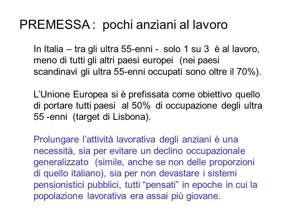 PREMESSA : pochi anziani al lavoro In Italia – tra gli ultra 55-enni - solo 1 su 3 è al lavoro, meno di tutti gli altri paesi europei (nei paesi scandinavi gli ultra 55-enni occupati sono oltre il 70%).