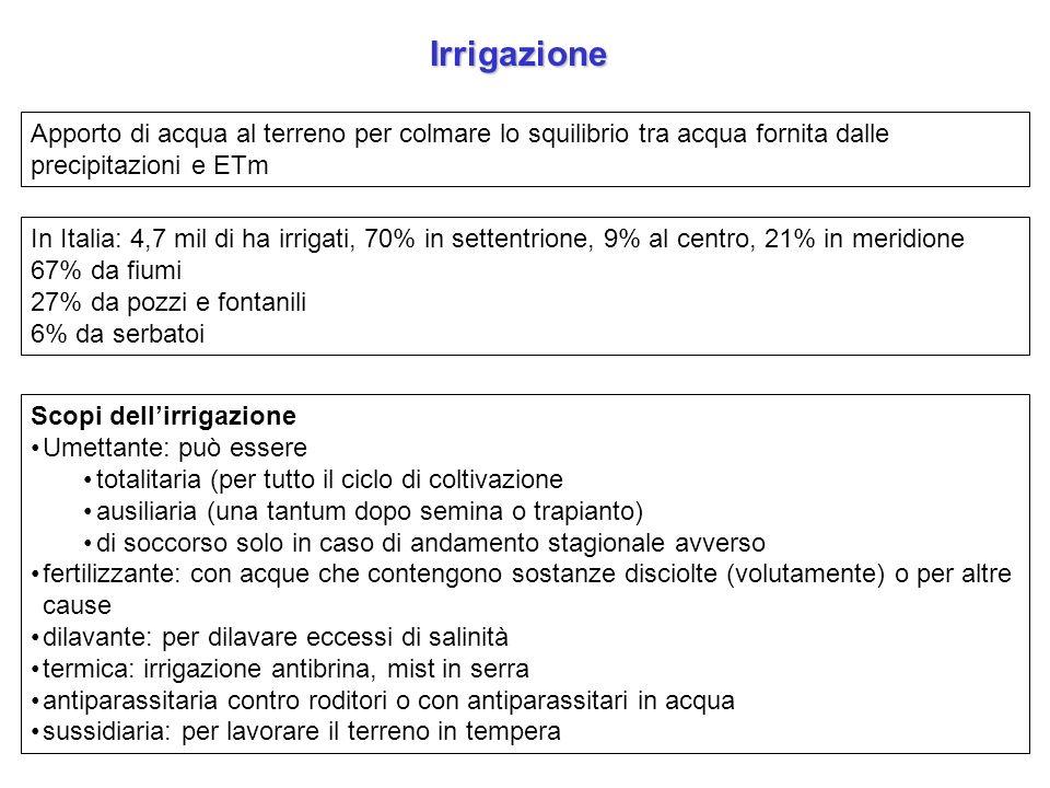Idoneità allirrigazione Dipende principalmente dalla permeabilità del terreno (Kfs) >180 mm h -1 troppo permeabili, irrigabili con difficoltà 180 -18 mm h -1 adatti allirrigazione 18- 3,6 mm h -1 irrigare con precauzione <3,6 mm h -1 impermeabili, quasi impossibile irrigare Organizzazione dellirrigazione Irrigazione autonoma o individuale (discrezionalità nelluso dellacqua).