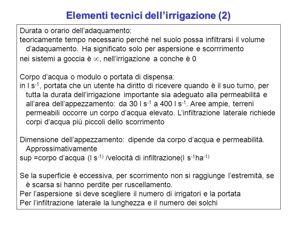 Elementi tecnici dellirrigazione (2) Durata o orario delladaquamento: teoricamente tempo necessario perché nel suolo possa infiltrarsi il volume dadaq