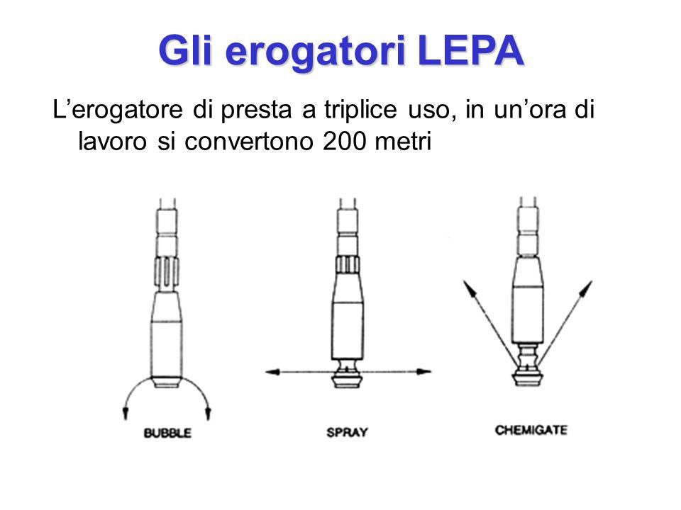 Gli erogatori LEPA Lerogatore di presta a triplice uso, in unora di lavoro si convertono 200 metri