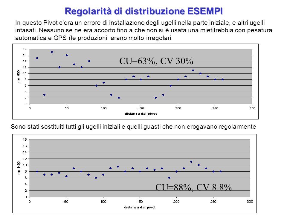 Regolarità di distribuzione ESEMPI In questo Pivot cera un errore di installazione degli ugelli nella parte iniziale, e altri ugelli intasati. Nessuno