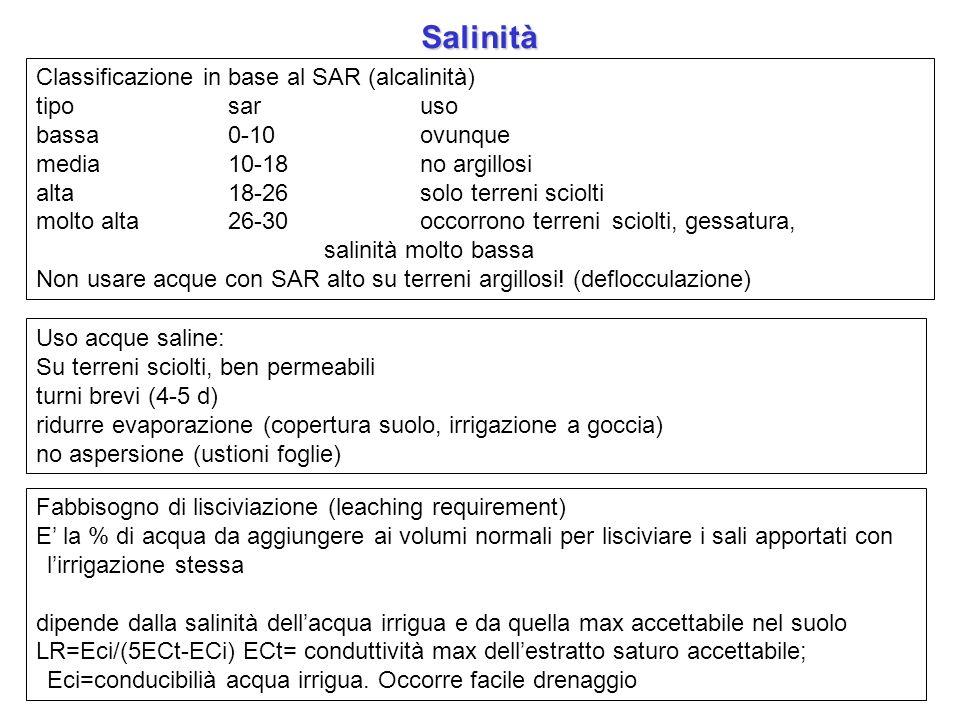 Salinità Classificazione in base al SAR (alcalinità) tiposaruso bassa0-10ovunque media10-18no argillosi alta18-26solo terreni sciolti molto alta26-30o