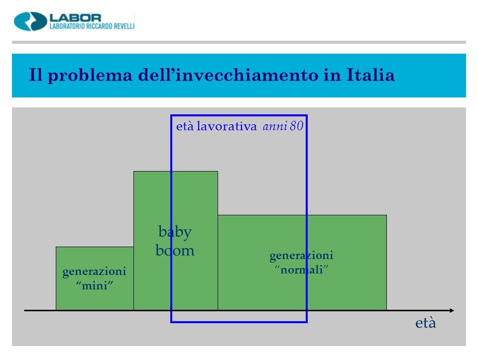 Il problema dellinvecchiamento in Italia età generazioni mini baby boom generazioninormali età lavorativa anni 80