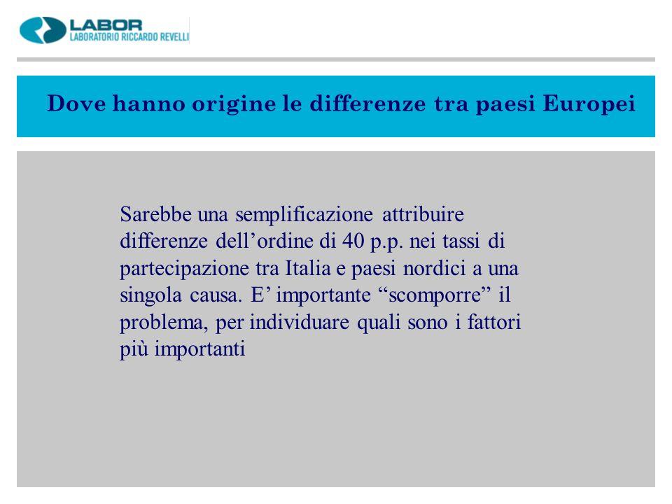 Dove hanno origine le differenze tra paesi Europei Sarebbe una semplificazione attribuire differenze dellordine di 40 p.p. nei tassi di partecipazione