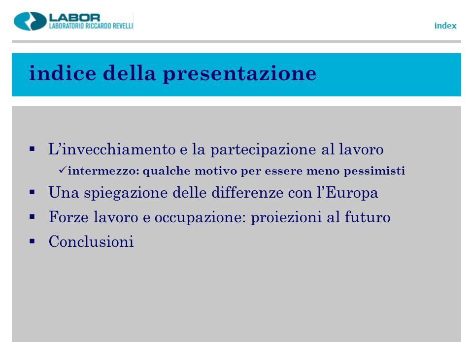 Tassi di dipendenza economica e demografica fonte: proiezioni LaborSim 18/19