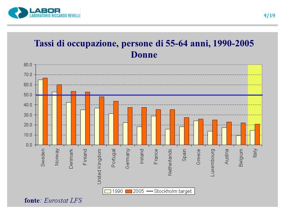 fonte: Eurostat LFS 4/19 Tassi di occupazione, persone di 55-64 anni, 1990-2005 Donne
