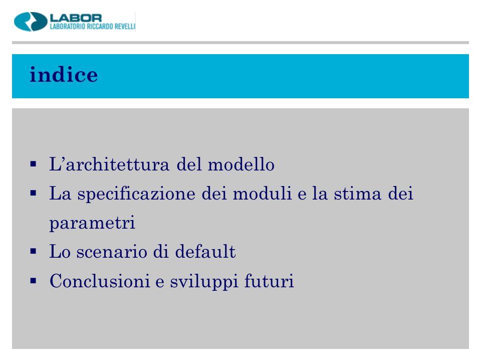 indice Larchitettura del modello La specificazione dei moduli e la stima dei parametri Lo scenario di default Conclusioni e sviluppi futuri