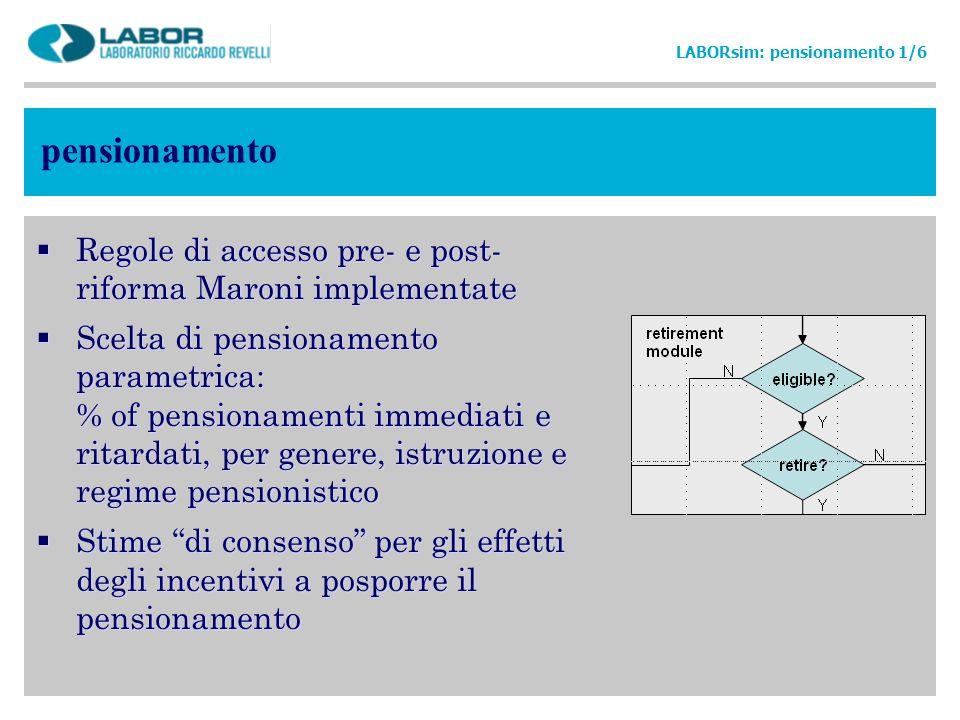 pensionamento LABORsim: pensionamento 1/6 Regole di accesso pre- e post- riforma Maroni implementate Scelta di pensionamento parametrica: % of pension
