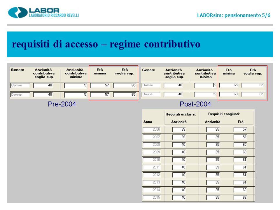 requisiti di accesso – regime contributivo LABORsim: pensionamento 5/6 Pre-2004 Post-2004