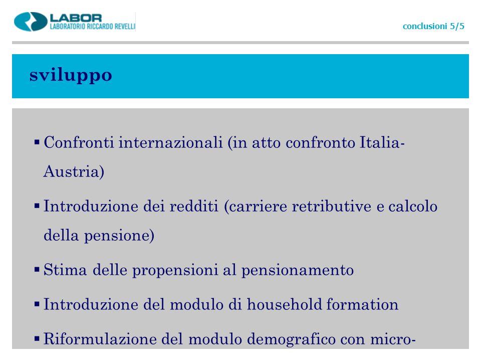 sviluppo Confronti internazionali (in atto confronto Italia- Austria) Introduzione dei redditi (carriere retributive e calcolo della pensione) Stima d