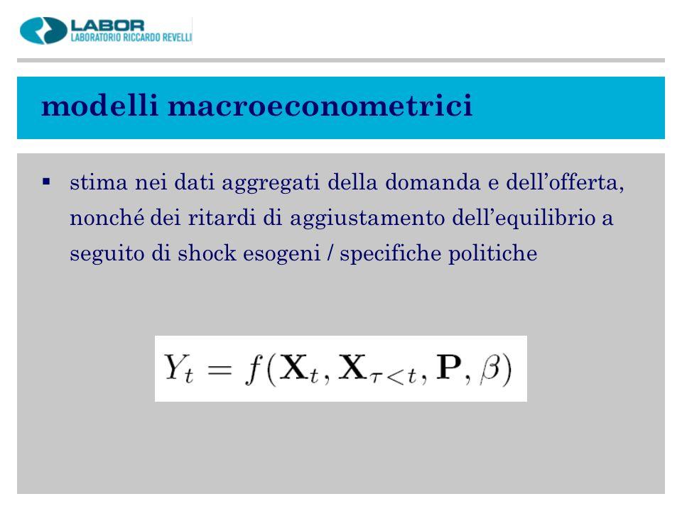 modelli macroeconometrici stima nei dati aggregati della domanda e dellofferta, nonché dei ritardi di aggiustamento dellequilibrio a seguito di shock