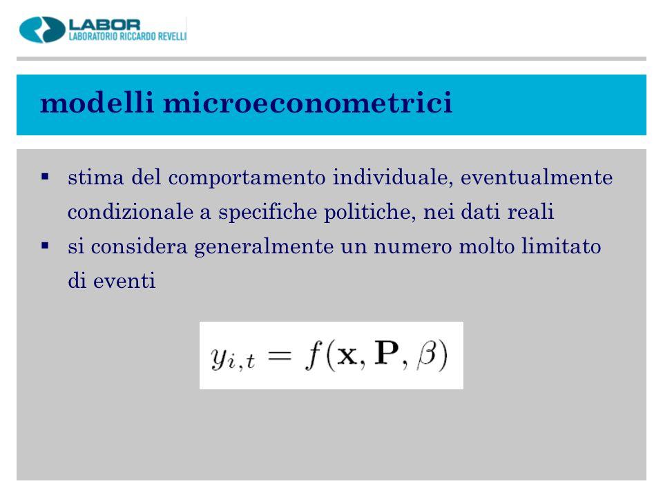 modelli microeconometrici stima del comportamento individuale, eventualmente condizionale a specifiche politiche, nei dati reali si considera generalm