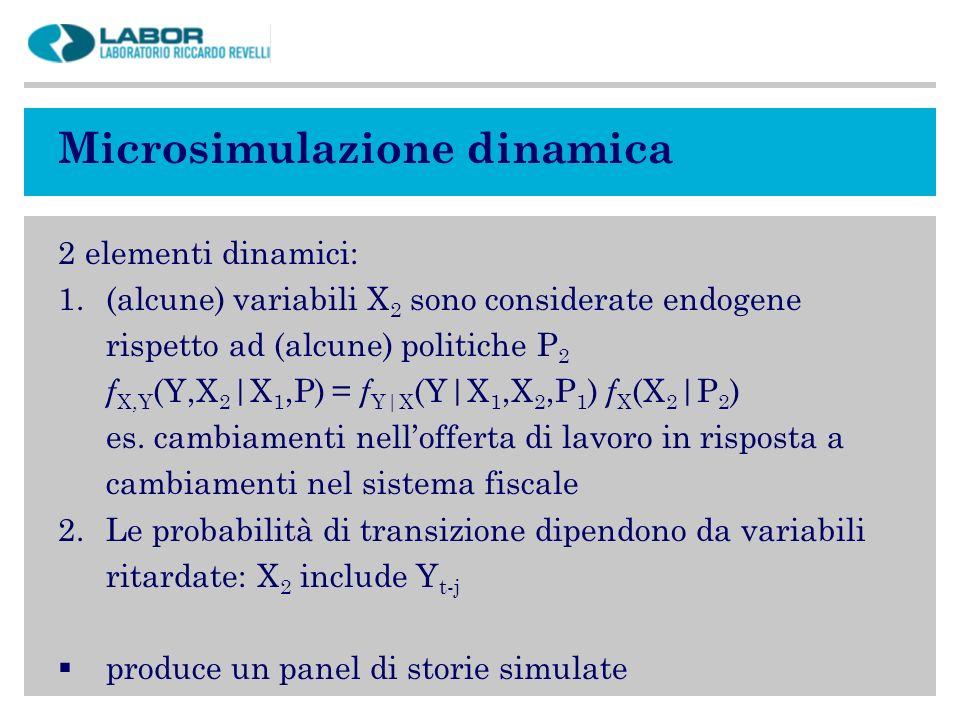 Microsimulazione dinamica 2 elementi dinamici: 1. (alcune) variabili X 2 sono considerate endogene rispetto ad (alcune) politiche P 2 f X,Y (Y,X 2 |X