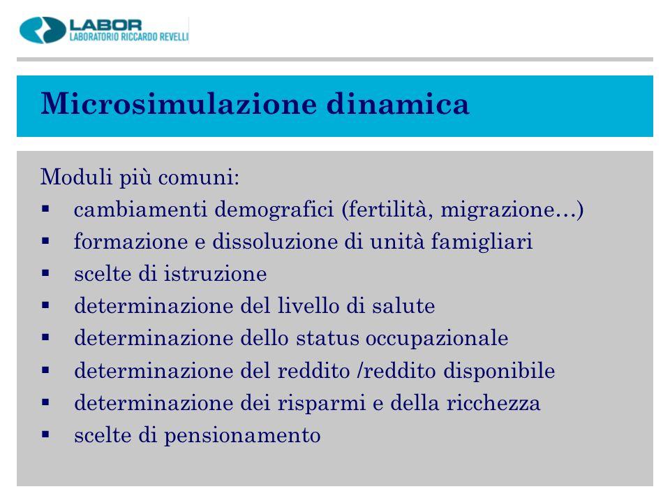 Microsimulazione dinamica Moduli più comuni: cambiamenti demografici (fertilità, migrazione…) formazione e dissoluzione di unità famigliari scelte di