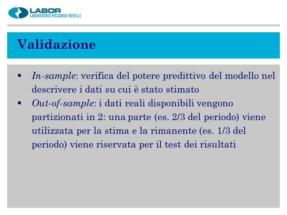 Validazione In-sample : verifica del potere predittivo del modello nel descrivere i dati su cui è stato stimato Out-of-sample : i dati reali disponibi