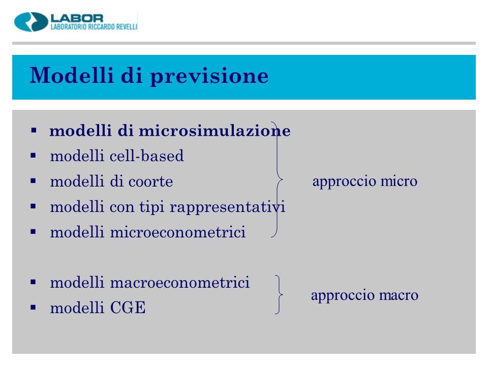 Modelli di previsione modelli cell-based modelli di coorte modelli con tipi rappresentativi modelli microeconometrici modelli macroeconometrici modell