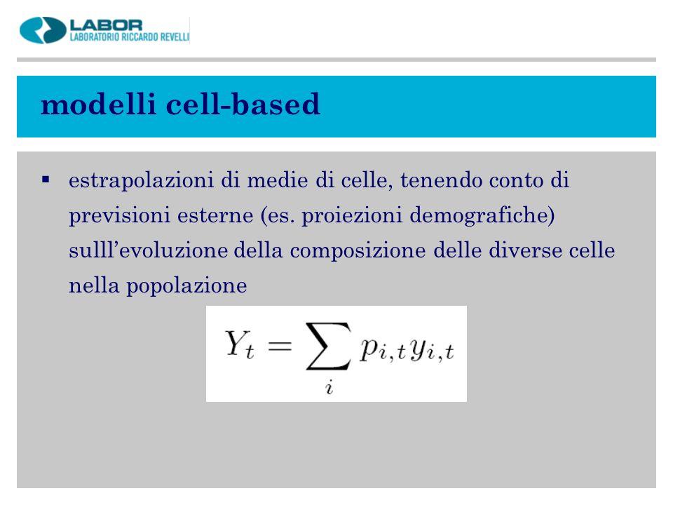 modelli cell-based estrapolazioni di medie di celle, tenendo conto di previsioni esterne (es. proiezioni demografiche) sulllevoluzione della composizi