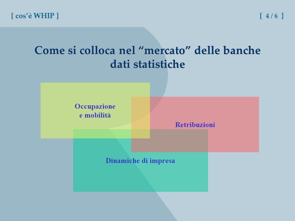 Dinamiche di impresa Come si colloca nel mercato delle banche dati statistiche Retribuzioni Occupazione e mobilità [ cosè WHIP ] [ 4 / 6 ]